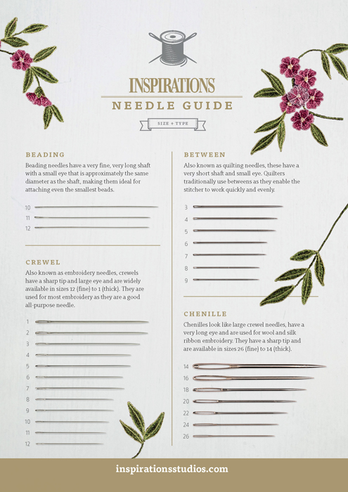Inspirations Needle Guide Card - Flowers of Panicale