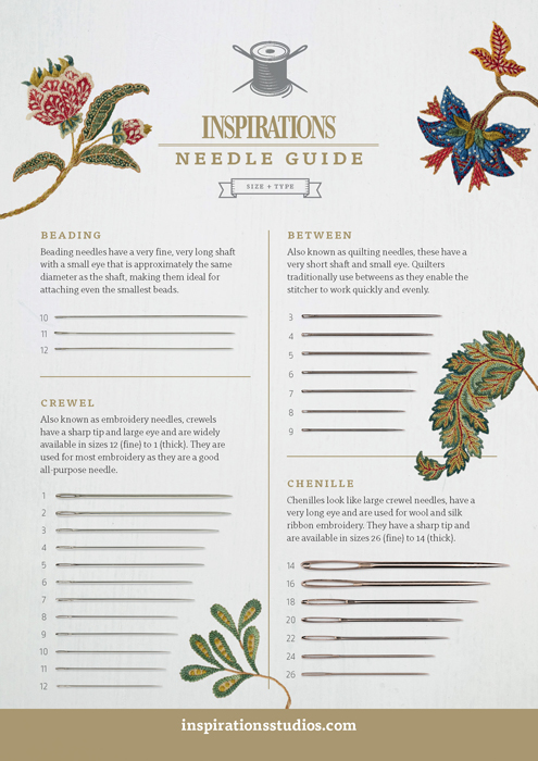 Inspirations Needle Guide Card - Tree of Life